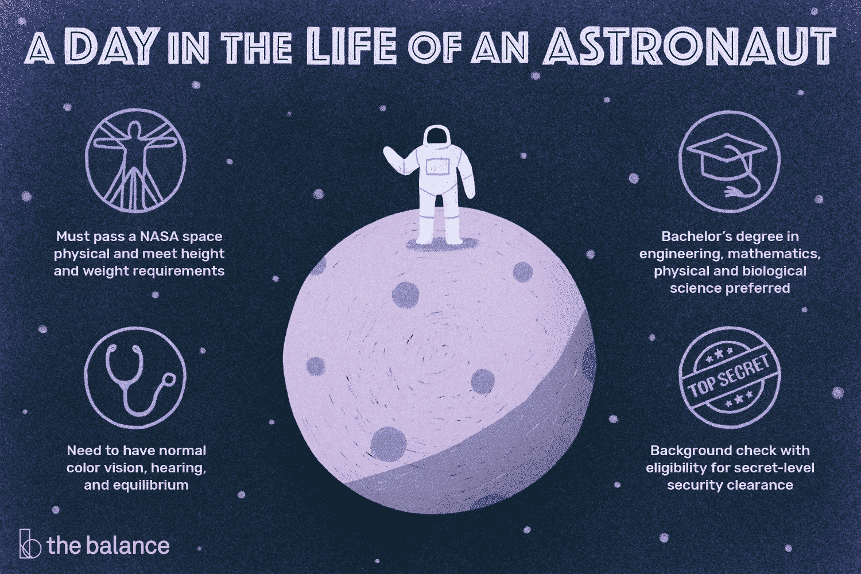 astronaut-job-responsibilities