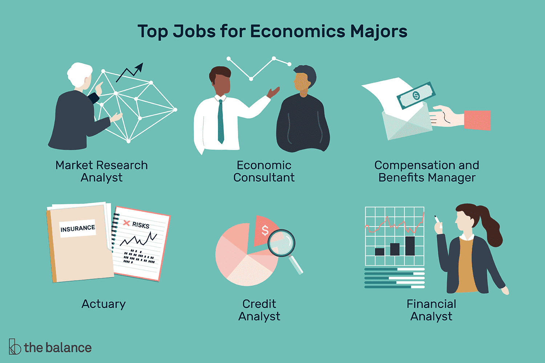 industry-economist-job-responsibilities