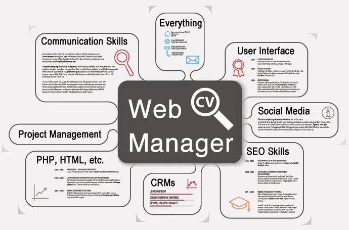 website-manager-job-responsibilities