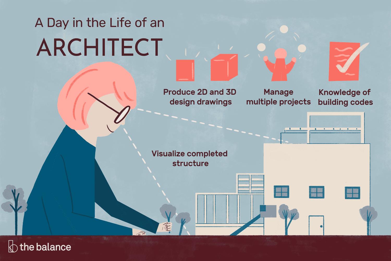 architects-job-responsibilities