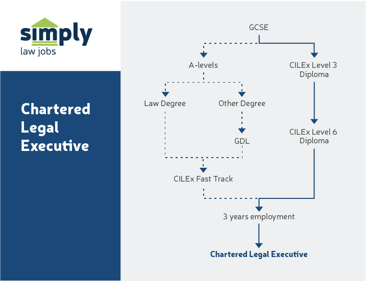 chartered-legal-executive-job-responsibilities-2