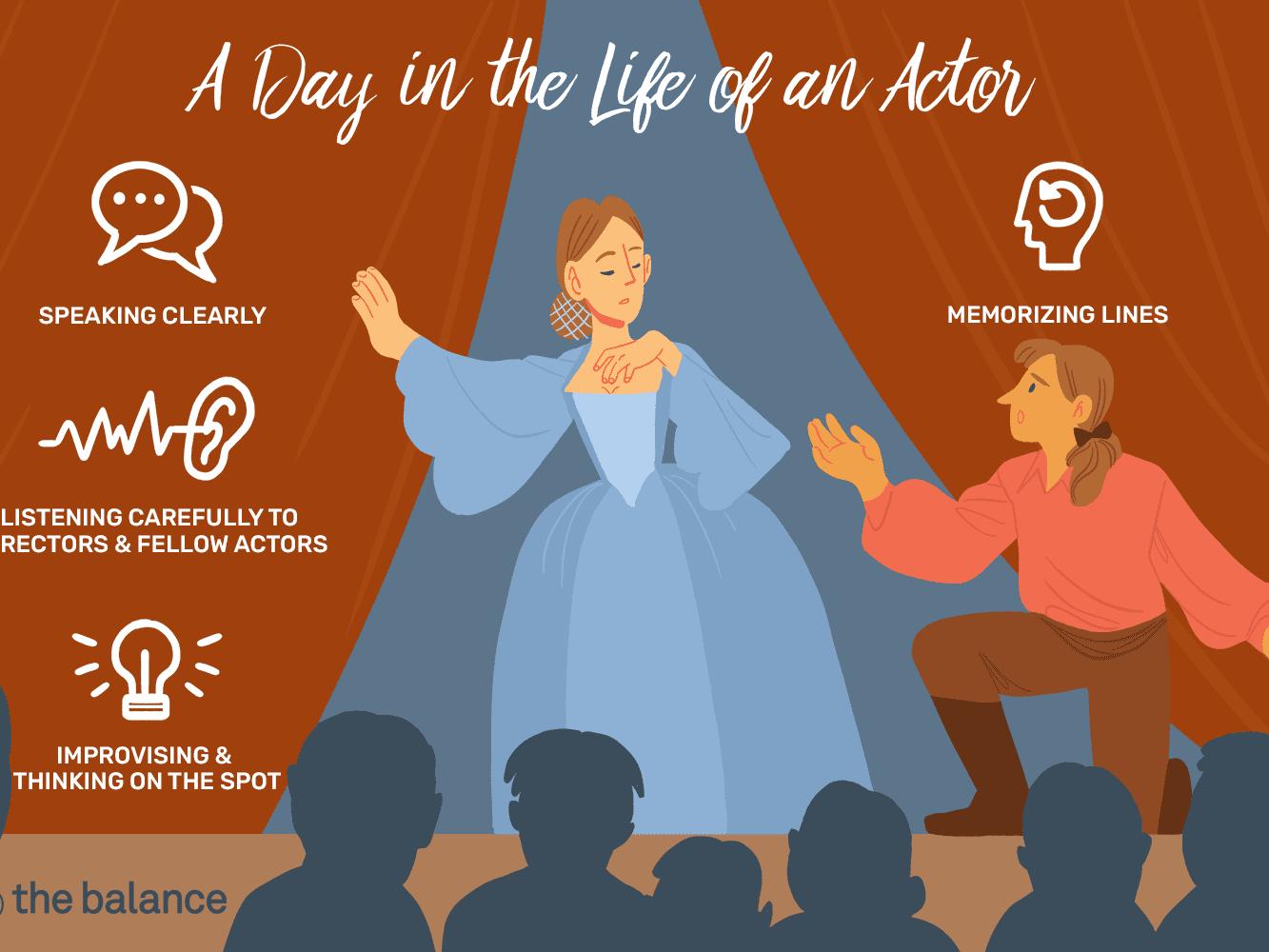 actor-job-responsibilities