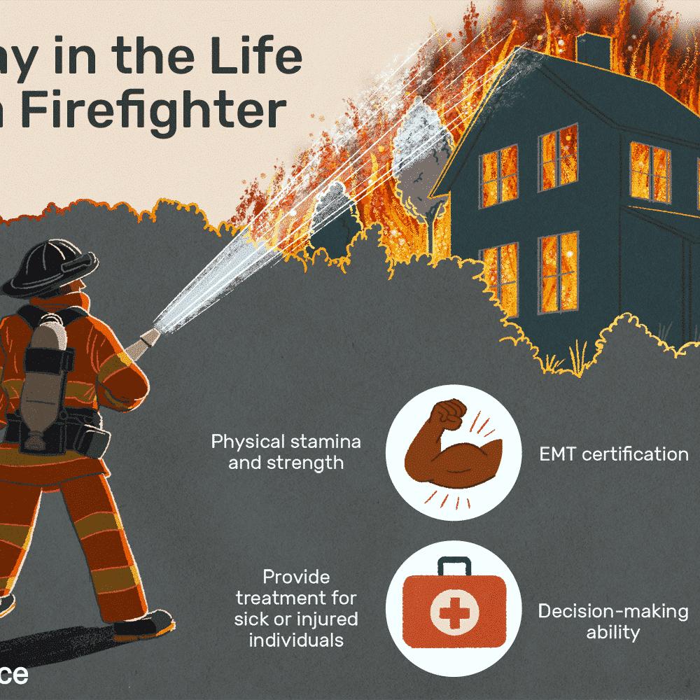 firefighter-trainee-job-responsibilities