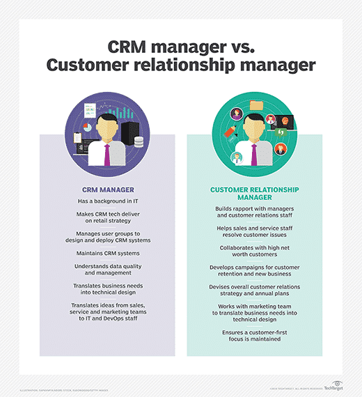 customer-relationship-manager-job-responsibilities-2