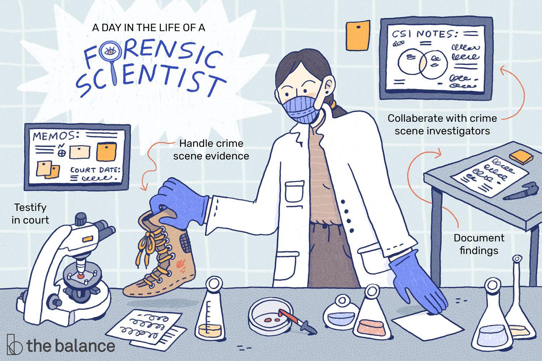 forensic-scientist-responsibilities-2