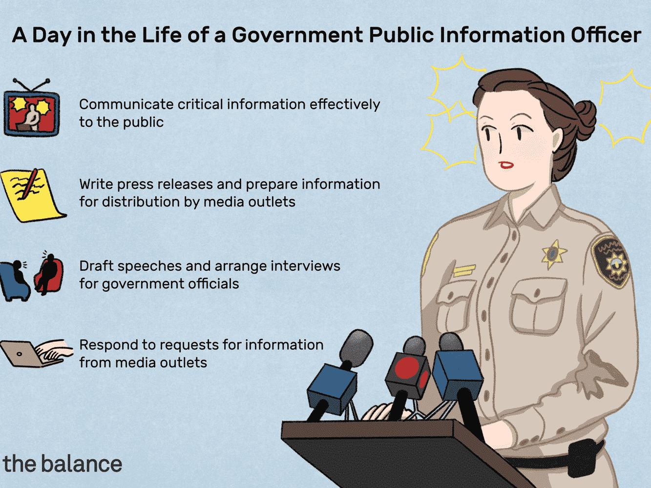 government-employee-job-responsibility