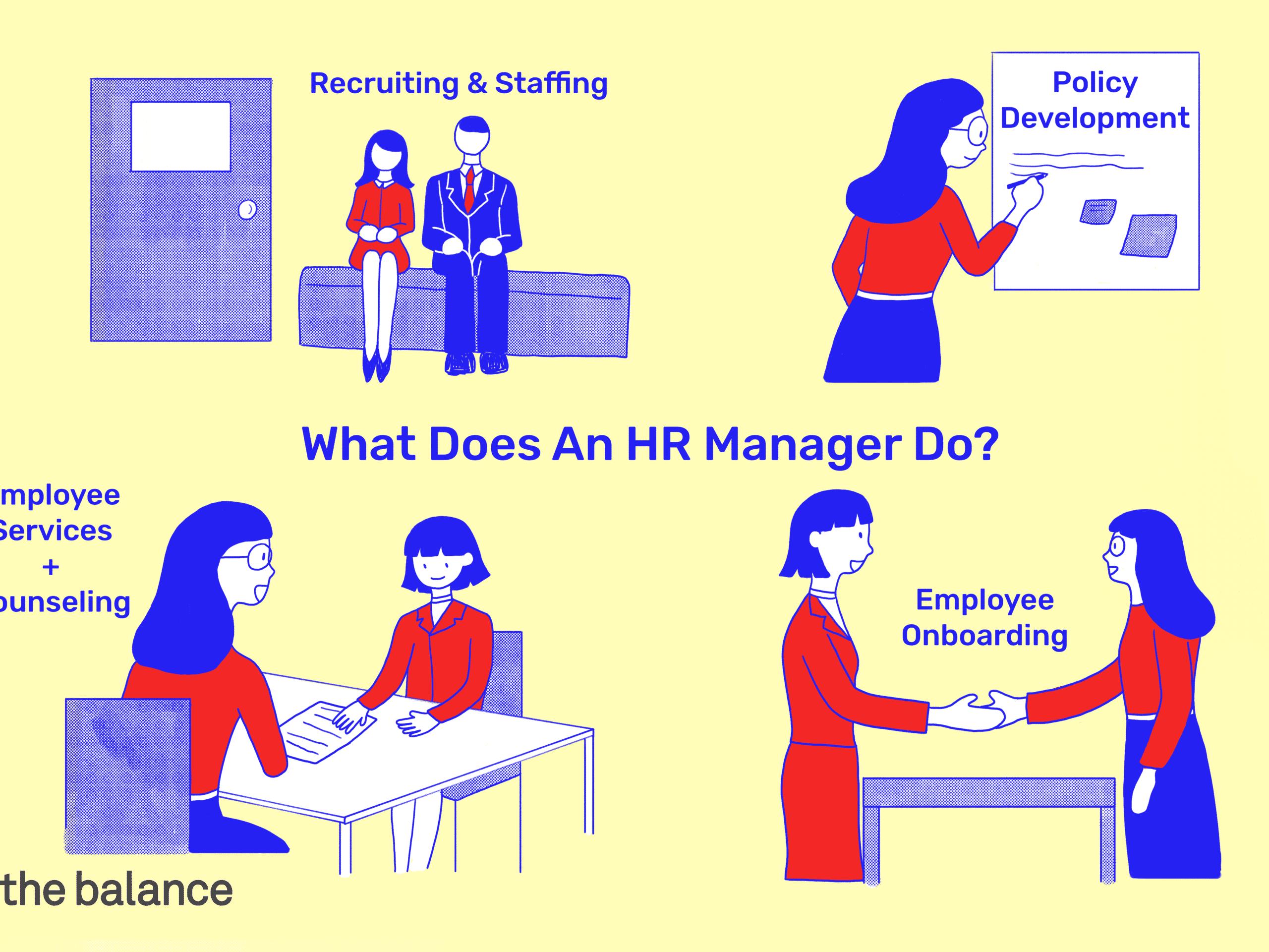 hr-director-responsibilities-2