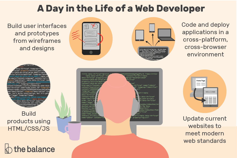 web-applications-developer-job-responsibilities
