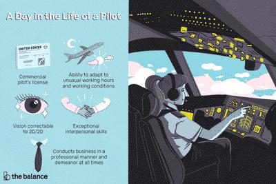 airline-pilots-job-responsibilities