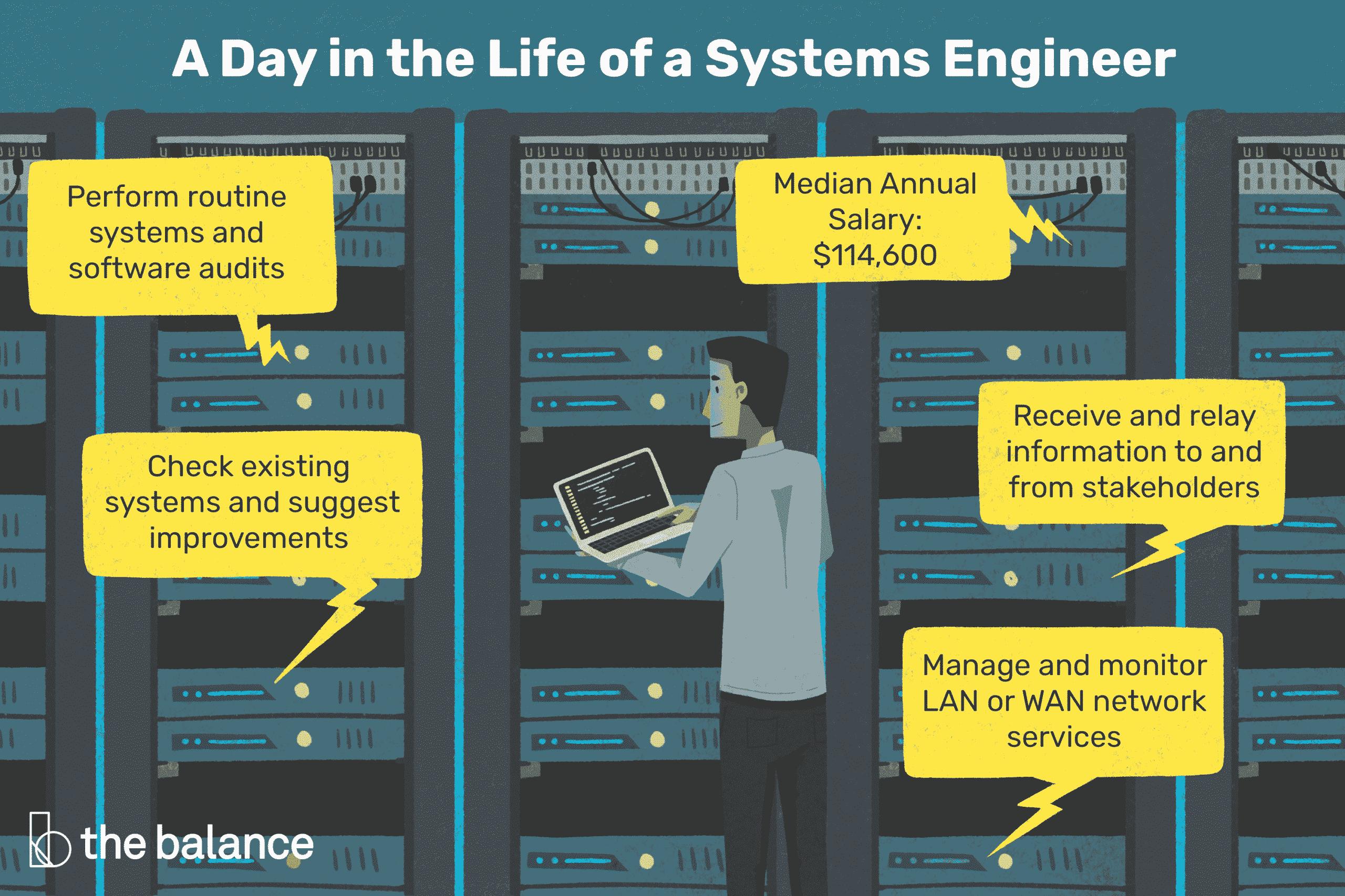 computer-system-engineer-job-responsibilities