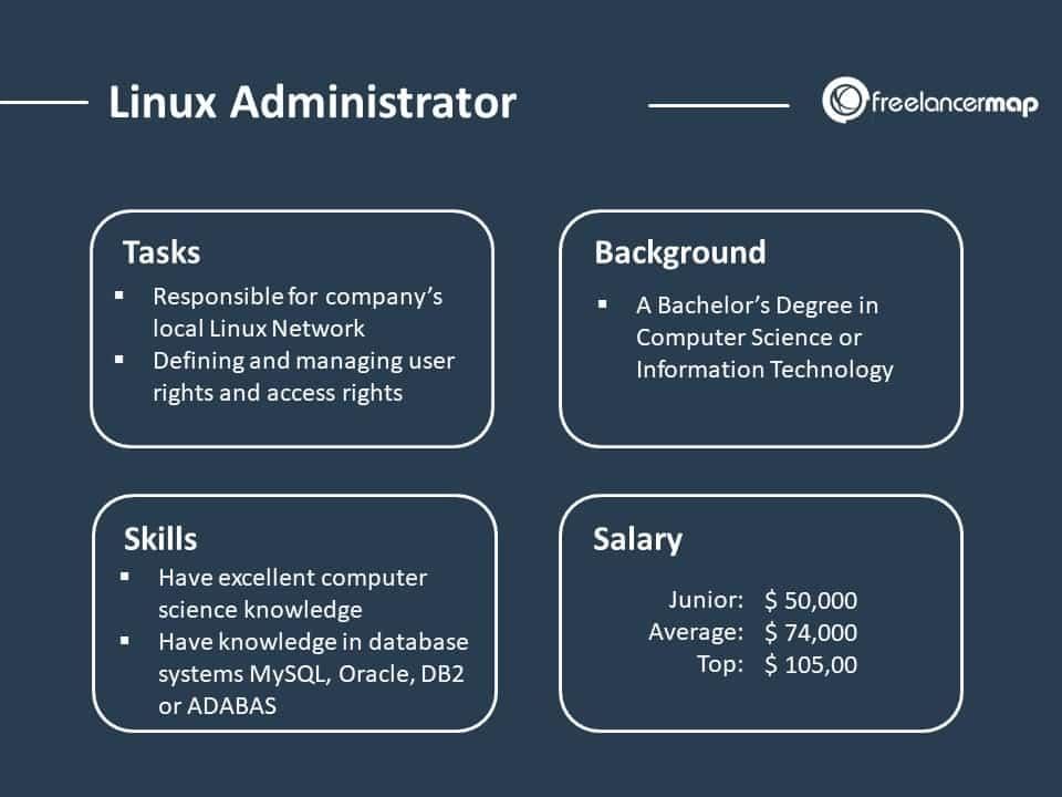linux-administration-job-responsibilities