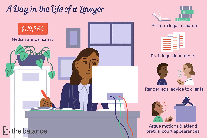lawyer-job-responsibilities-2