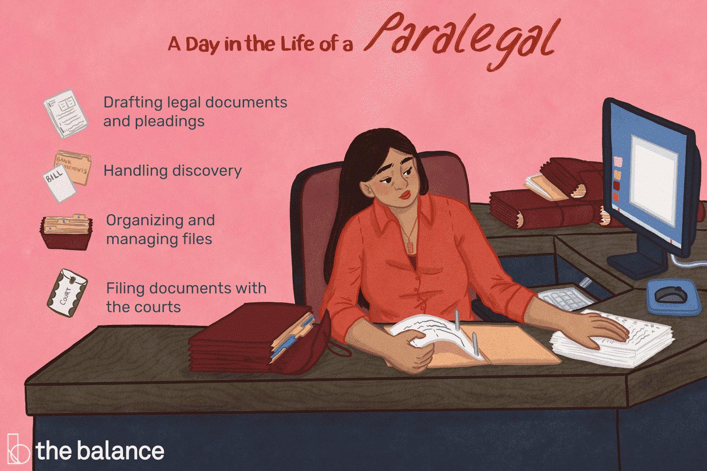 paralegal-job-responsibilities